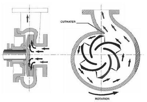 центробежный вакуумный насос