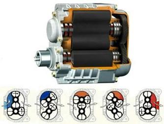 принцип деятельности роторных воздуходувок