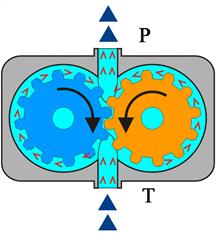 плюсы и минусы ротационных насосов
